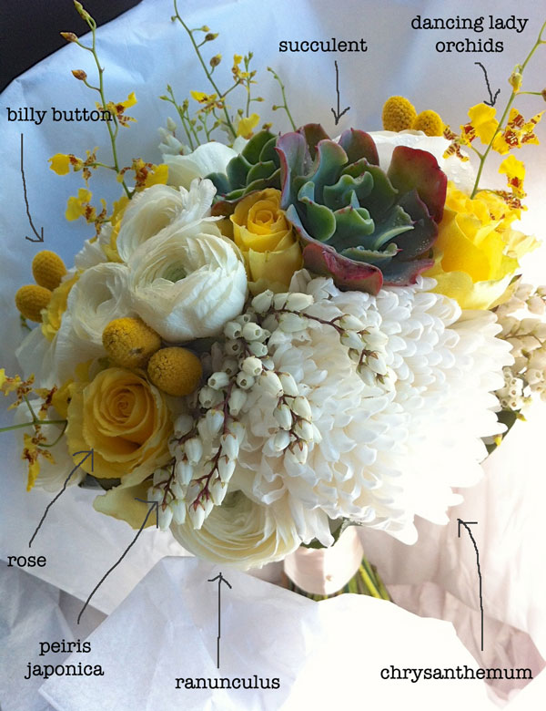 spring flower yellow wedding bouquet