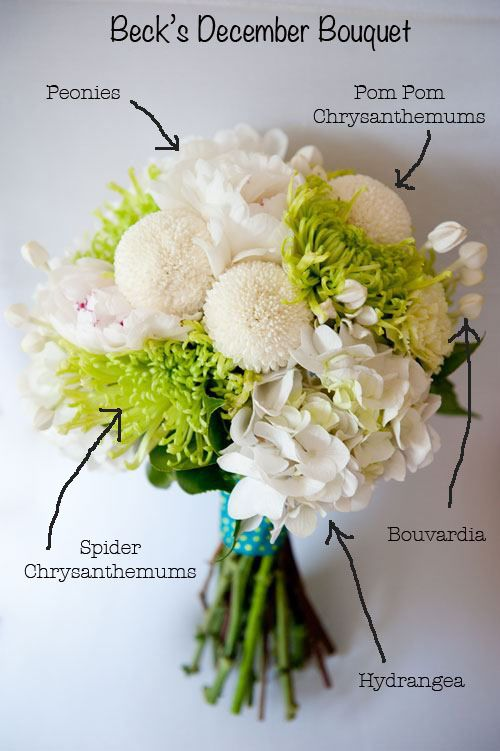 December summer bouquet